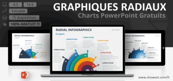 powerpoint graphique