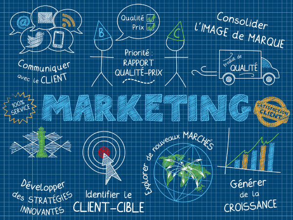 tuto Marketing Web